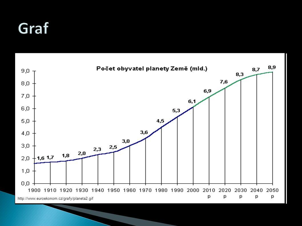http://www.euroekonom.cz/grafy/planeta2.gif