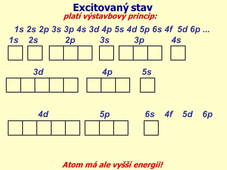 1s 2s 2p 3s 3p 4s 3d 4p 5s 4d 5p 6s 4f 5d 6p Excitovaný stav platí výstavbový princip: 1s 2s 2p 3s 3p 4s 3d 4p 5s 4d 5p 6s 4f 5d 6p...