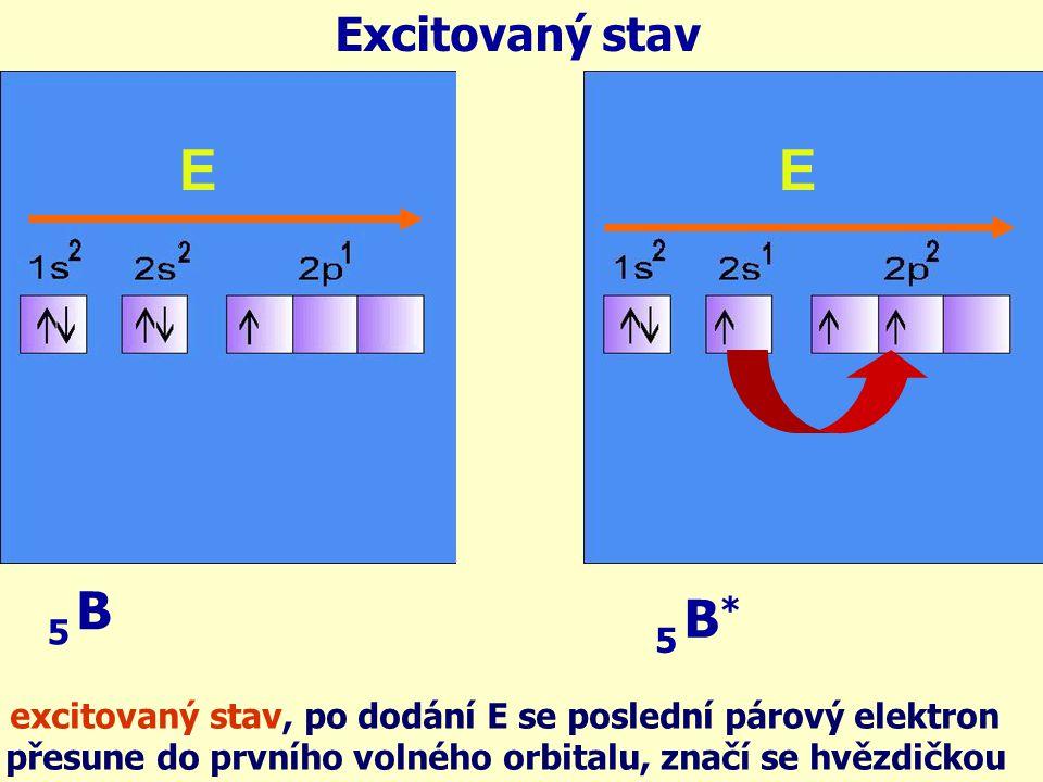 elektronová konfigurace - excitovaný stav, po dodání E se poslední párový elektron přesune do prvního volného orbitalu B*B* 5 E v důsledku tohoto jevu je např.