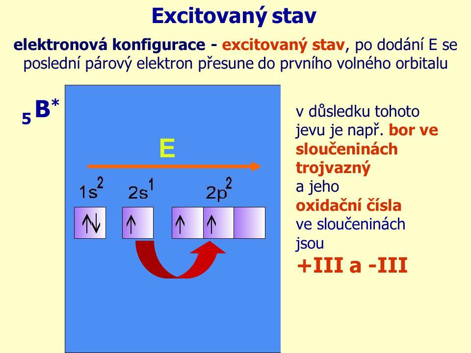 elektronová konfigurace - excitovaný stav, po dodání E se poslední párový elektron přesune do prvního volného orbitalu B*B* 5 E v důsledku tohoto jevu