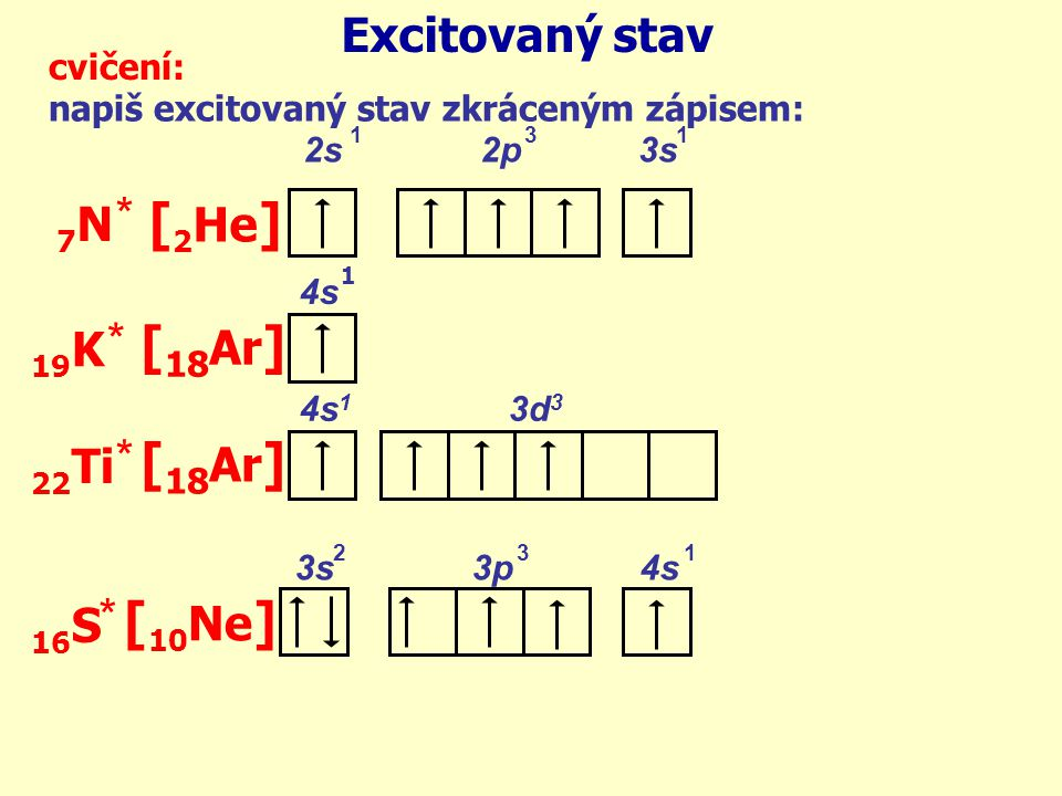 cvičení: napiš excitovaný stav zkráceným zápisem: 7N7N 19 K 22 Ti 16 S Excitovaný stav 2s 2p 3s 4s [ 2 He ] 13 [ 18 Ar ] 1 4s 1 3d 3 3s 3p 4s [ 10 Ne ] 231 1 * * * *