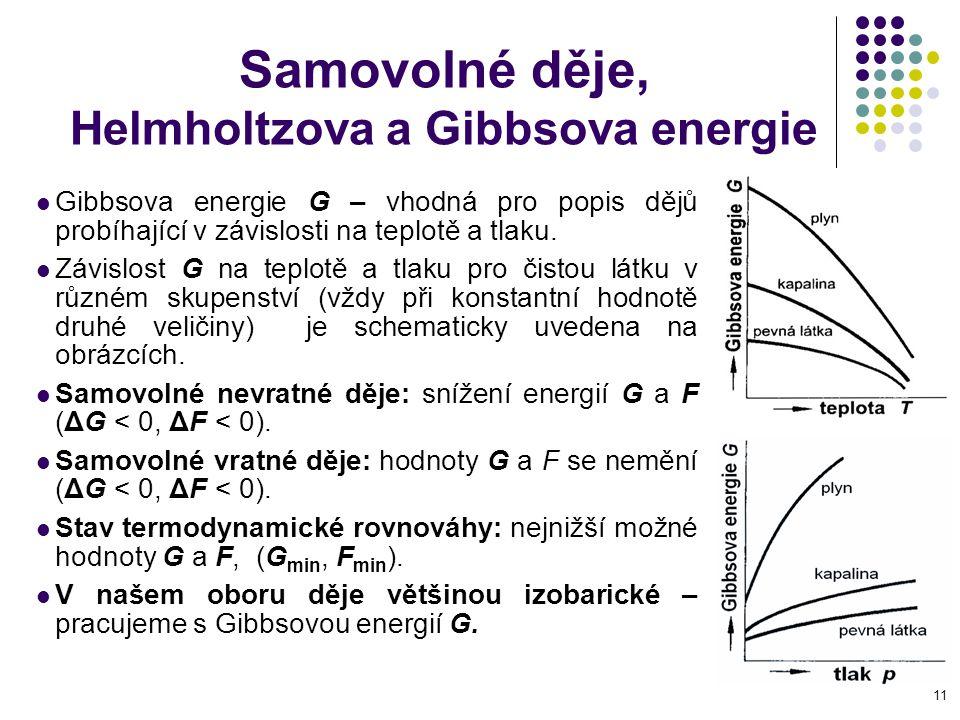 11 Samovolné děje, Helmholtzova a Gibbsova energie Gibbsova energie G – vhodná pro popis dějů probíhající v závislosti na teplotě a tlaku. Závislost G