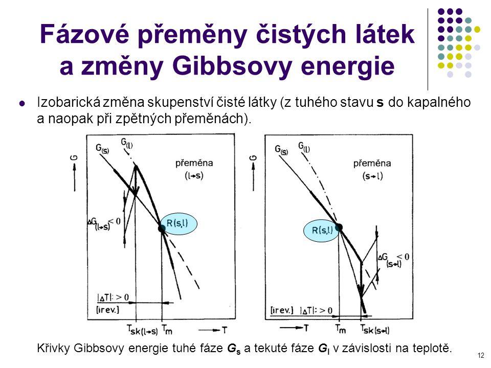 12 Fázové přeměny čistých látek a změny Gibbsovy energie Izobarická změna skupenství čisté látky (z tuhého stavu s do kapalného a naopak při zpětných
