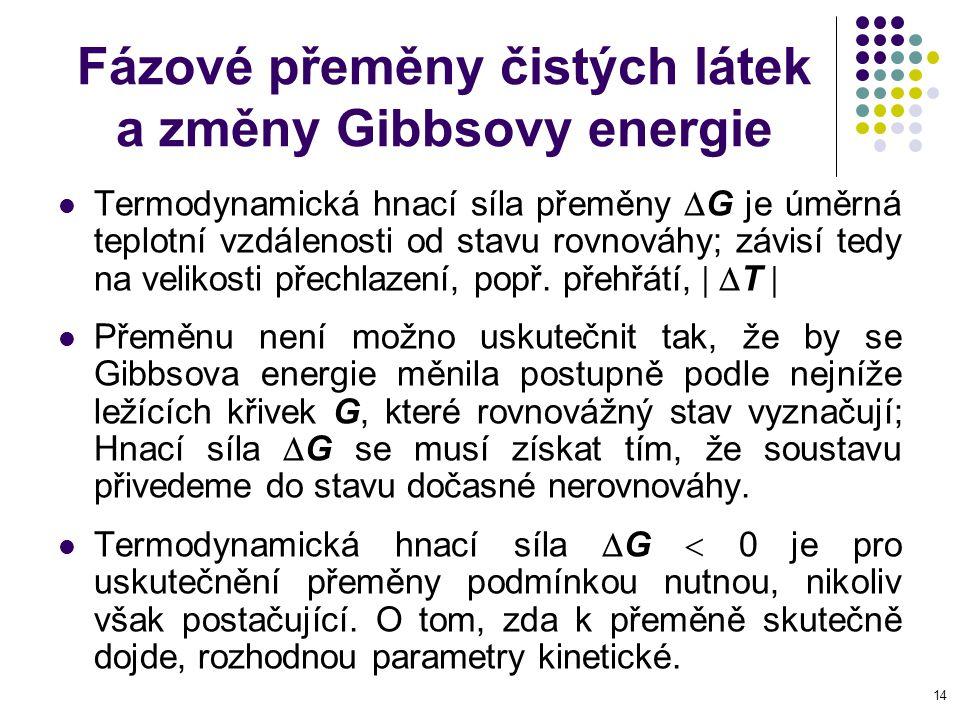 14 Fázové přeměny čistých látek a změny Gibbsovy energie Termodynamická hnací síla přeměny  G je úměrná teplotní vzdálenosti od stavu rovnováhy; závi