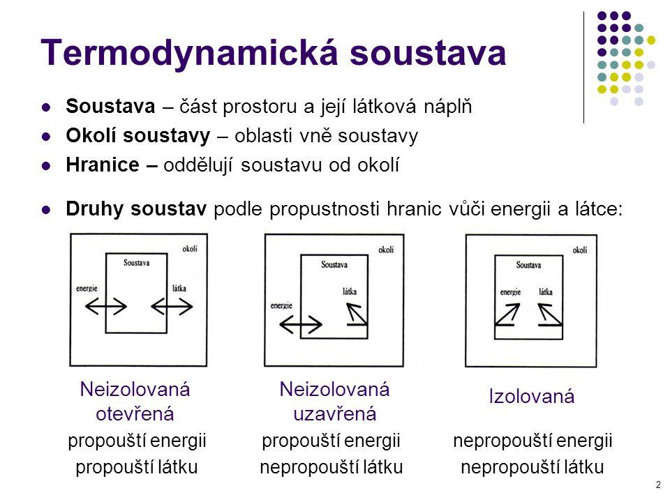 2 Termodynamická soustava Soustava – část prostoru a její látková náplň Okolí soustavy – oblasti vně soustavy Hranice – oddělují soustavu od okolí Dru