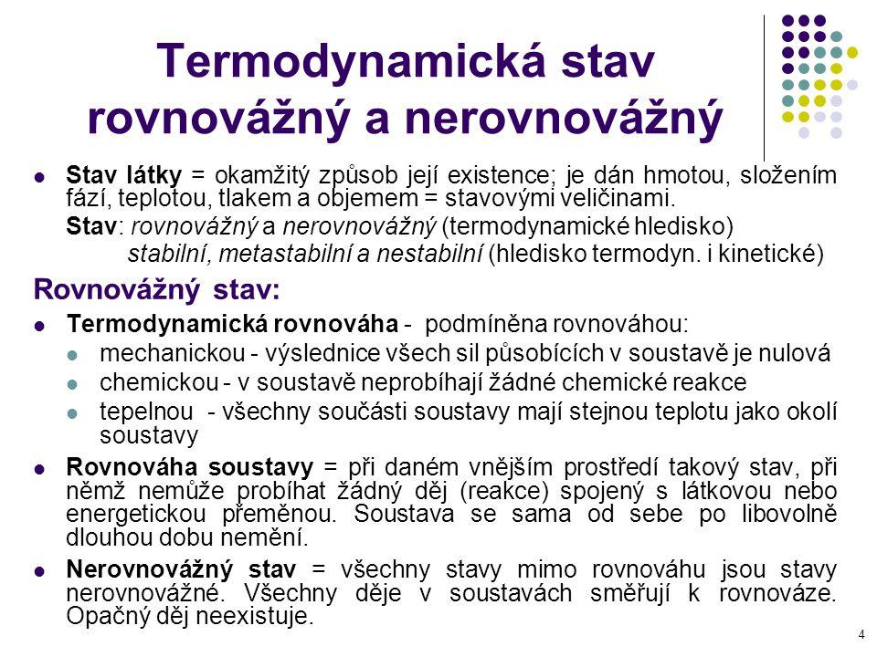 5 Termodynamický stav, stabilní, metastabilní, nestabilní ←Mechanická analogie těchto stavů Potenciální energie rovnovážných a nerovnovážných (metastabilních a nestabilních) stavů →