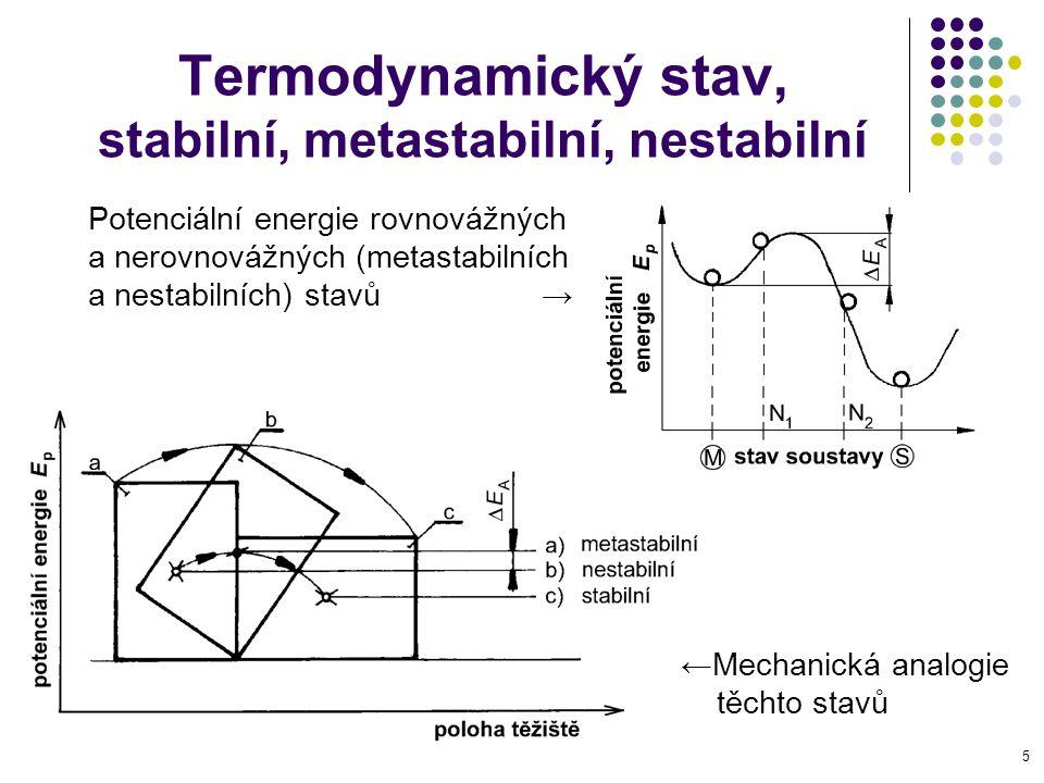 5 Termodynamický stav, stabilní, metastabilní, nestabilní ←Mechanická analogie těchto stavů Potenciální energie rovnovážných a nerovnovážných (metasta