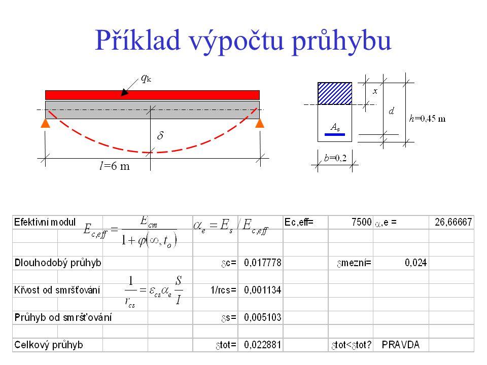 Příklad výpočtu průhybu q k l=6 m 