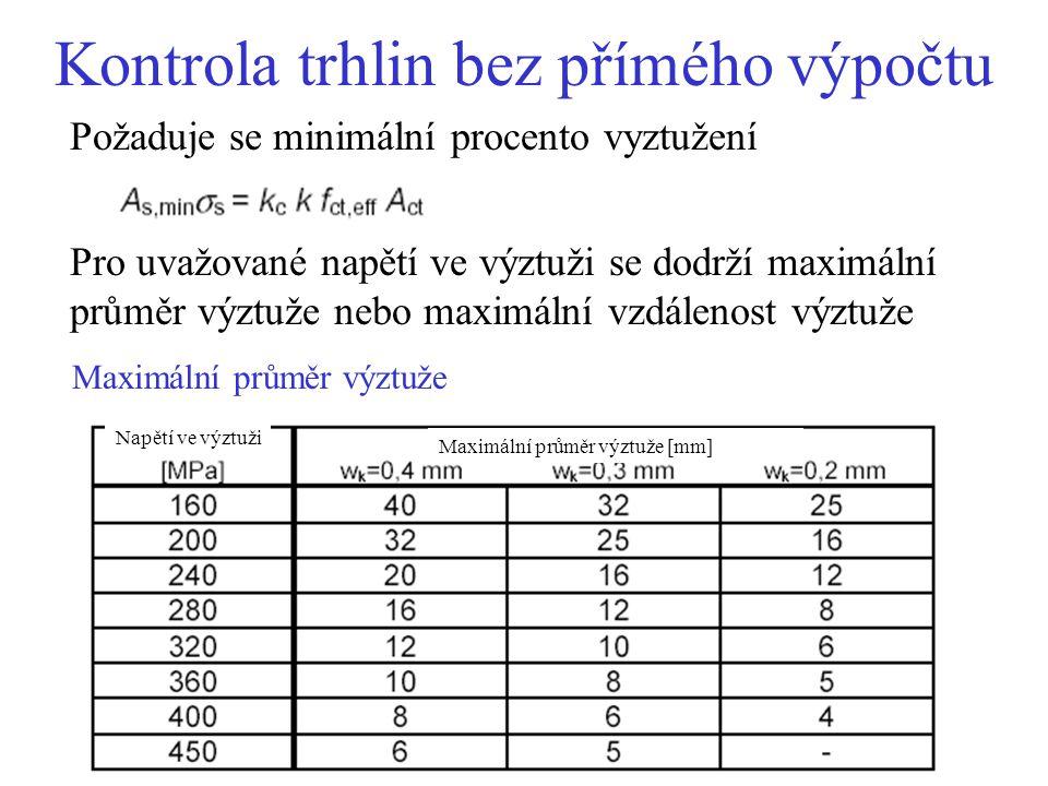 Kontrola trhlin bez přímého výpočtu Požaduje se minimální procento vyztužení Pro uvažované napětí ve výztuži se dodrží maximální průměr výztuže nebo maximální vzdálenost výztuže Maximální průměr výztuže [mm] Napětí ve výztuži Maximální průměr výztuže