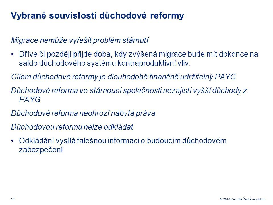 13 © 2010 Deloitte Česká republika Vybrané souvislosti důchodové reformy Migrace nemůže vyřešit problém stárnutí Dříve či později přijde doba, kdy zvýšená migrace bude mít dokonce na saldo důchodového systému kontraproduktivní vliv.