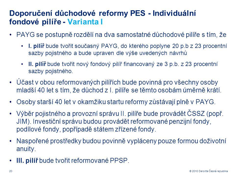 20 © 2010 Deloitte Česká republika Doporučení důchodové reformy PES - Individuální fondové pilíře - Varianta I PAYG se postupně rozdělí na dva samostatné důchodové pilíře s tím, že I.