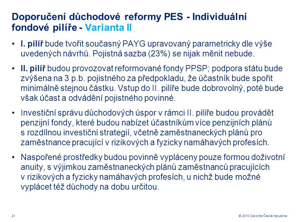 21 © 2010 Deloitte Česká republika Doporučení důchodové reformy PES - Individuální fondové pilíře - Varianta II I.