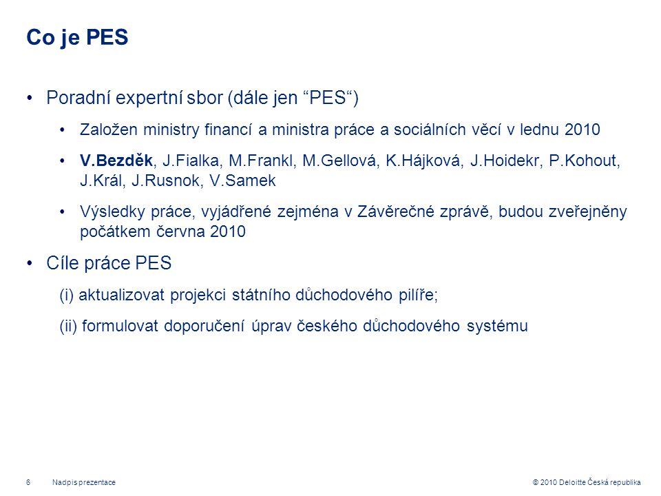 6 Co je PES Poradní expertní sbor (dále jen PES ) Založen ministry financí a ministra práce a sociálních věcí v lednu 2010 V.Bezděk, J.Fialka, M.Frankl, M.Gellová, K.Hájková, J.Hoidekr, P.Kohout, J.Král, J.Rusnok, V.Samek Výsledky práce, vyjádřené zejména v Závěrečné zprávě, budou zveřejněny počátkem června 2010 Cíle práce PES (i) aktualizovat projekci státního důchodového pilíře; (ii) formulovat doporučení úprav českého důchodového systému Nadpis prezentace
