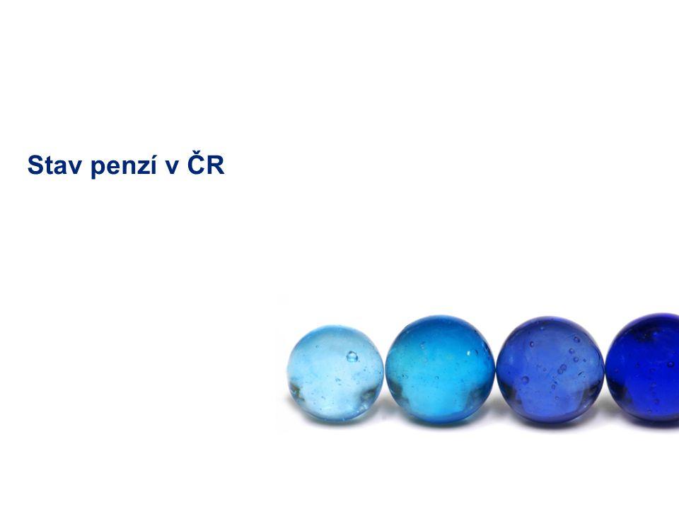 18 © 2010 Deloitte Česká republika Doporučení důchodové reformy PES - PAYG Pokračování v postupném zvyšování důchodového věku, pokud bude nadále docházet ke zvyšování naděje dožití.