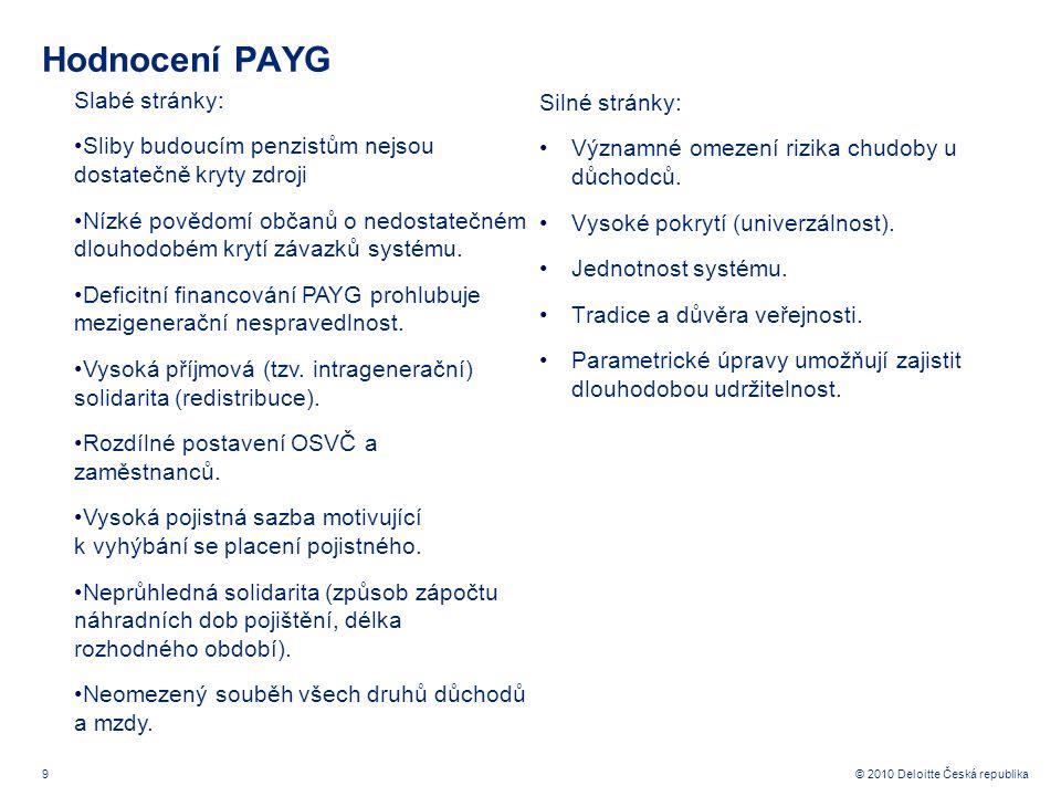 10 © 2010 Deloitte Česká republika Fondový pilíř – Fully Funded - FF Doplňkový důchodový systém, PPSP, v současné době nepředstavuje významný zdroj důchodových příjmů v České republice.