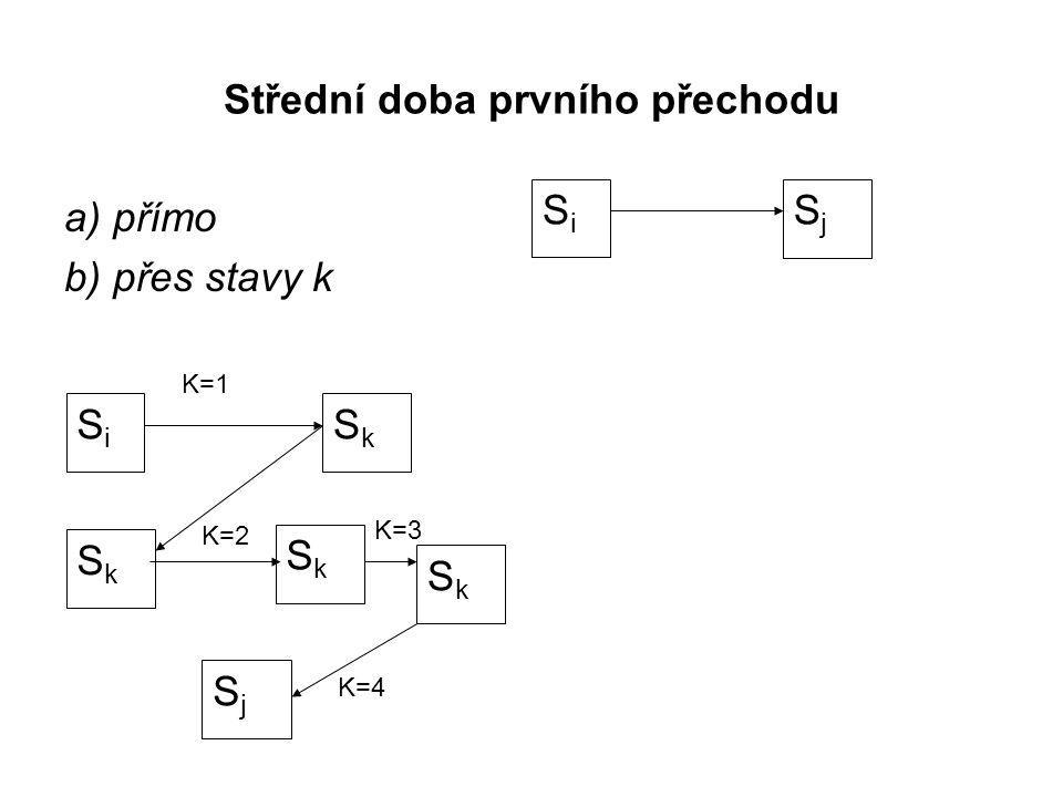 Střední doba prvního přechodu a) přímo b) přes stavy k SiSi SjSj SiSi SjSj SkSk SkSk SkSk SkSk K=1 K=3 K=2 K=4