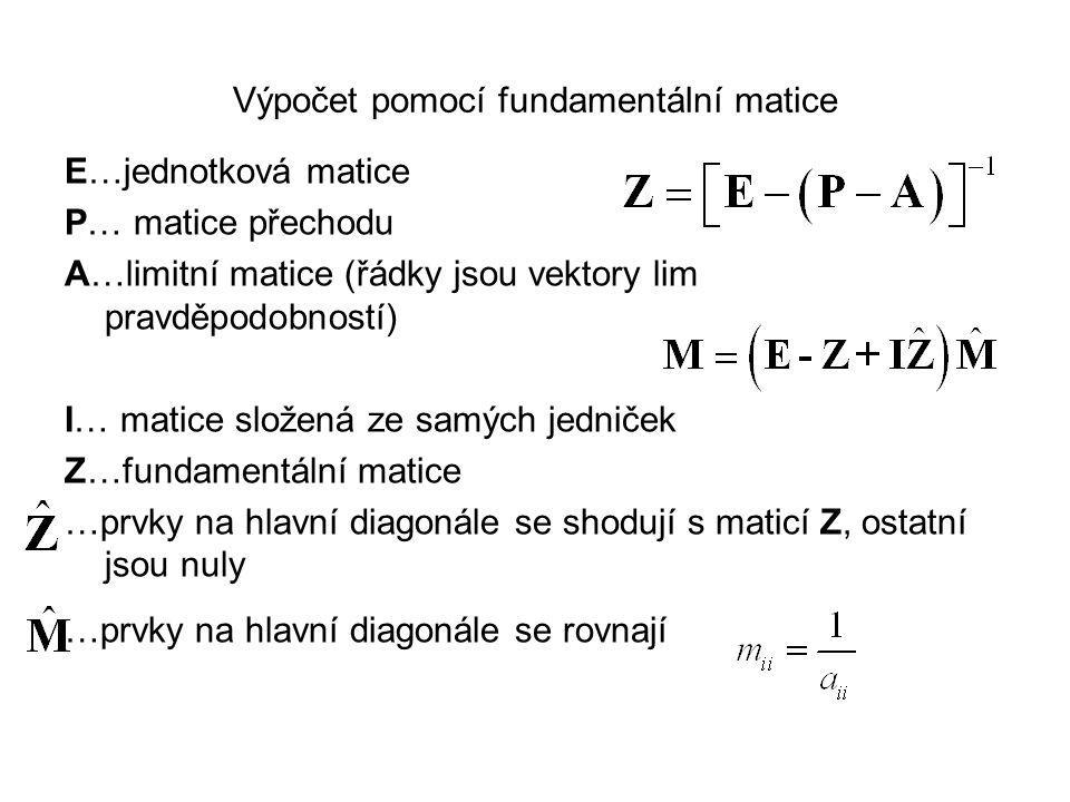 Výpočet pomocí fundamentální matice E…jednotková matice P… matice přechodu A…limitní matice (řádky jsou vektory lim pravděpodobností) I… matice složená ze samých jedniček Z…fundamentální matice …prvky na hlavní diagonále se shodují s maticí Z, ostatní jsou nuly …prvky na hlavní diagonále se rovnají