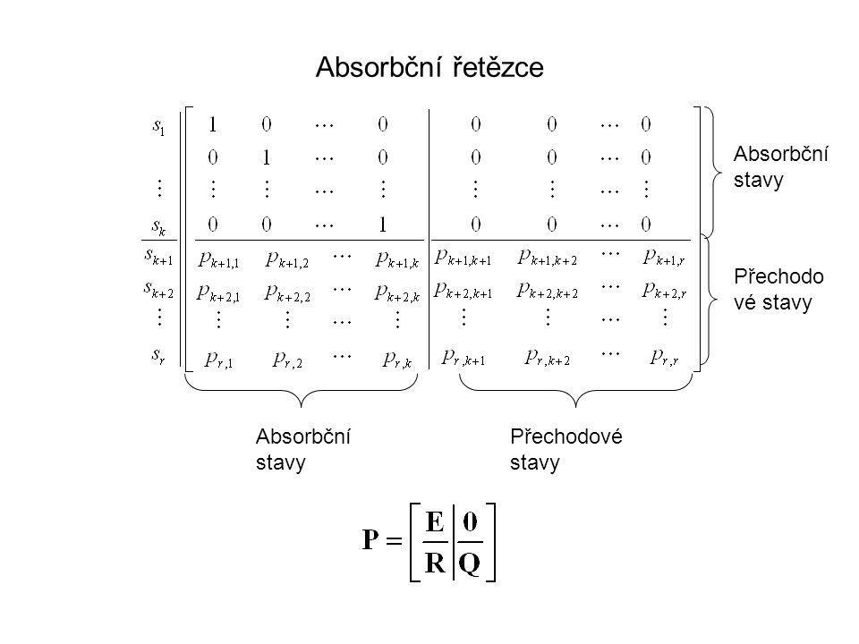 Absorbční řetězce Absorbční stavy Přechodové stavy Absorbční stavy Přechodo vé stavy
