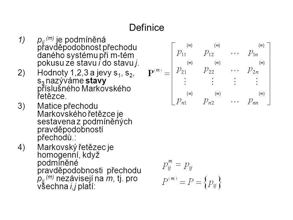 Definice 1)p ij (m) je podmíněná pravděpodobnost přechodu daného systému při m-tém pokusu ze stavu i do stavu j.