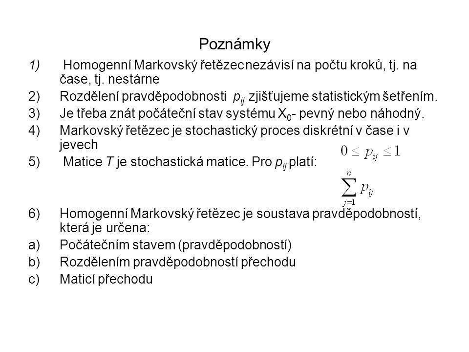 Poznámky 1) Homogenní Markovský řetězec nezávisí na počtu kroků, tj.