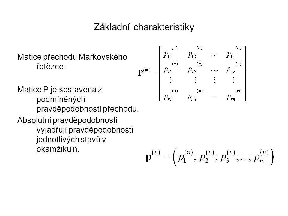 Základní charakteristiky Matice přechodu Markovského řetězce: Matice P je sestavena z podmíněných pravděpodobností přechodu.