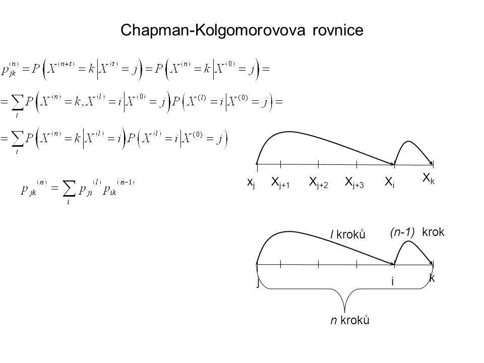 Chapman-Kolgomorovova rovnice xjxj XkXk X j+1 X j+2 X j+3 XiXi j k i n kroků l kroků (n-1) krok