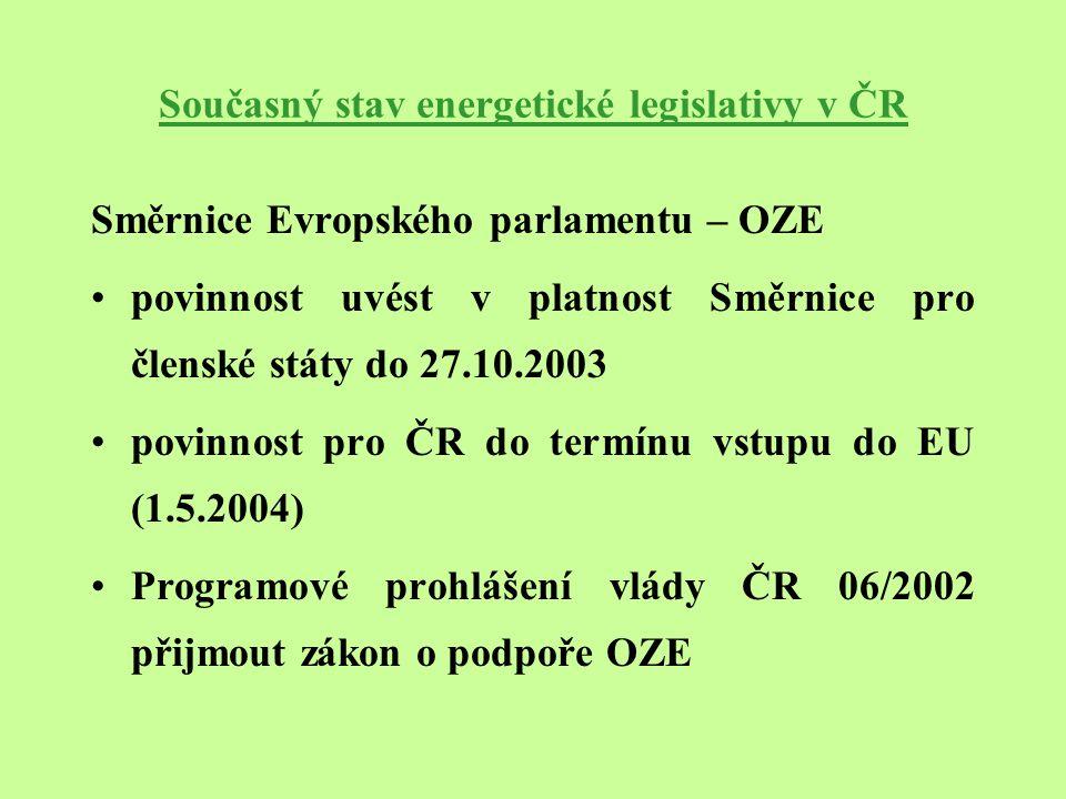 Současný stav energetické legislativy v ČR Směrnice Evropského parlamentu – OZE povinnost uvést v platnost Směrnice pro členské státy do 27.10.2003 povinnost pro ČR do termínu vstupu do EU (1.5.2004) Programové prohlášení vlády ČR 06/2002 přijmout zákon o podpoře OZE