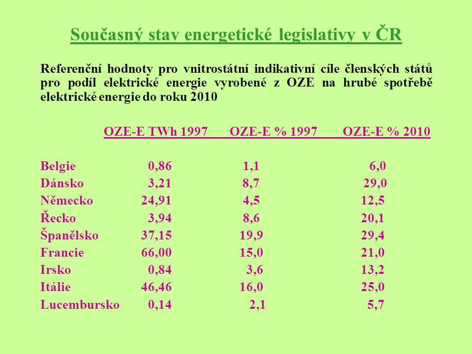 Současný stav energetické legislativy v ČR Referenční hodnoty pro vnitrostátní indikativní cíle členských států pro podíl elektrické energie vyrobené z OZE na hrubé spotřebě elektrické energie do roku 2010 OZE-E TWh 1997 OZE-E % 1997 OZE-E % 2010 Belgie 0,86 1,1 6,0 Dánsko 3,21 8,7 29,0 Německo 24,91 4,5 12,5 Řecko 3,94 8,6 20,1 Španělsko 37,15 19,9 29,4 Francie 66,00 15,0 21,0 Irsko 0,84 3,6 13,2 Itálie 46,46 16,0 25,0 Lucembursko 0,14 2,1 5,7