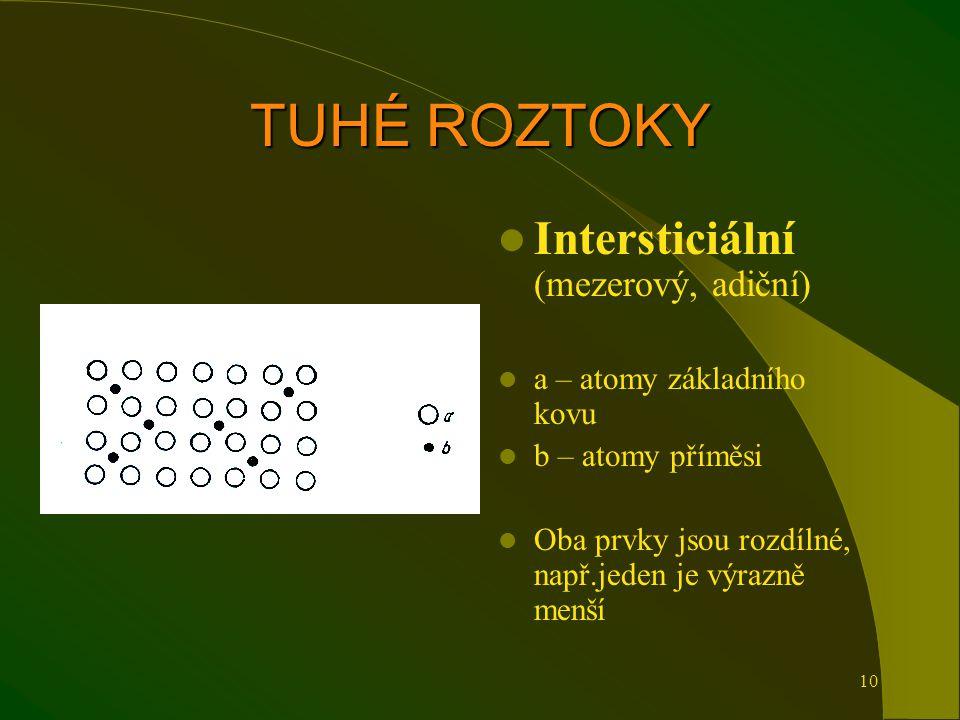 10 TUHÉ ROZTOKY Intersticiální (mezerový, adiční) a – atomy základního kovu b – atomy příměsi Oba prvky jsou rozdílné, např.jeden je výrazně menší
