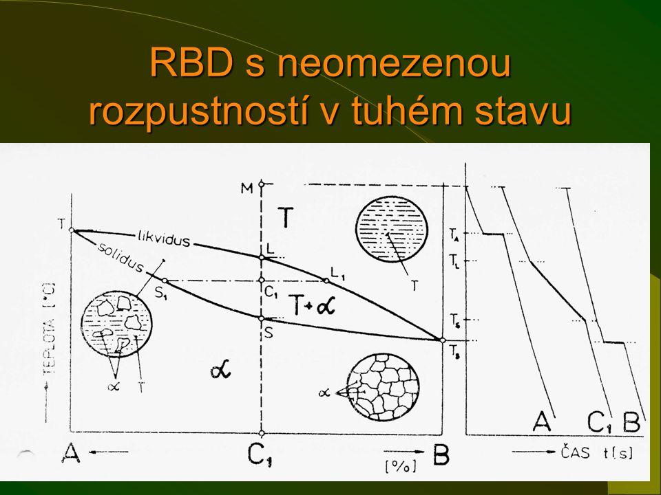 14 RBD s neomezenou rozpustností v tuhém stavu