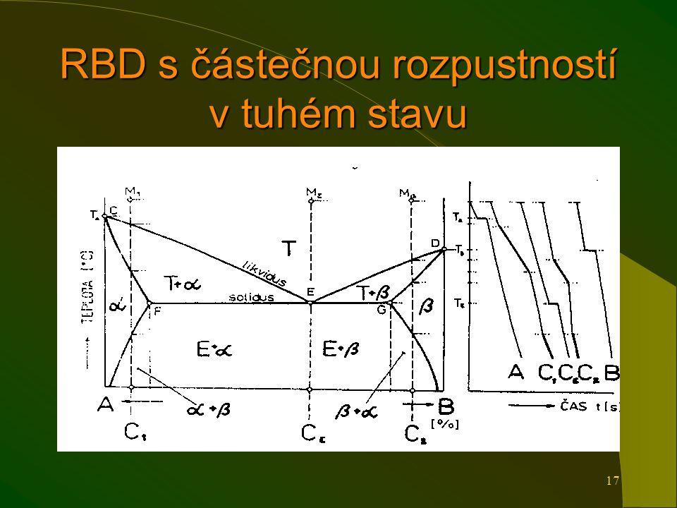 17 RBD s částečnou rozpustností v tuhém stavu