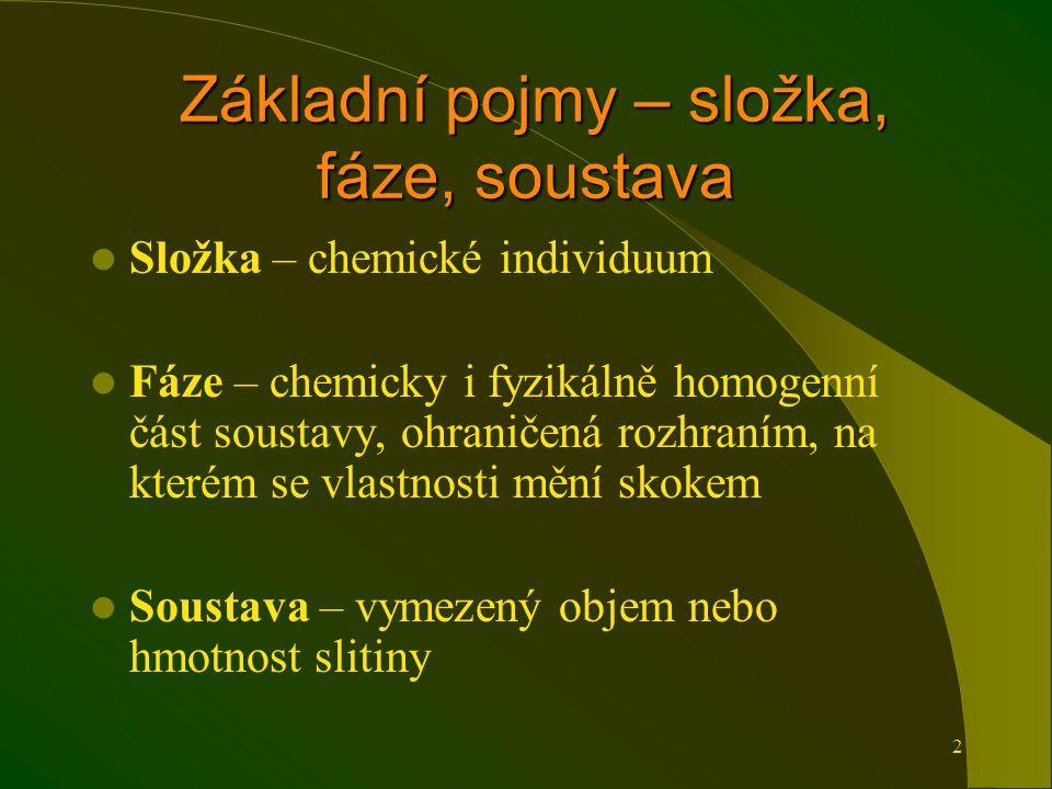 2 Základní pojmy – složka, fáze, soustava Základní pojmy – složka, fáze, soustava Složka – chemické individuum Fáze – chemicky i fyzikálně homogenní část soustavy, ohraničená rozhraním, na kterém se vlastnosti mění skokem Soustava – vymezený objem nebo hmotnost slitiny