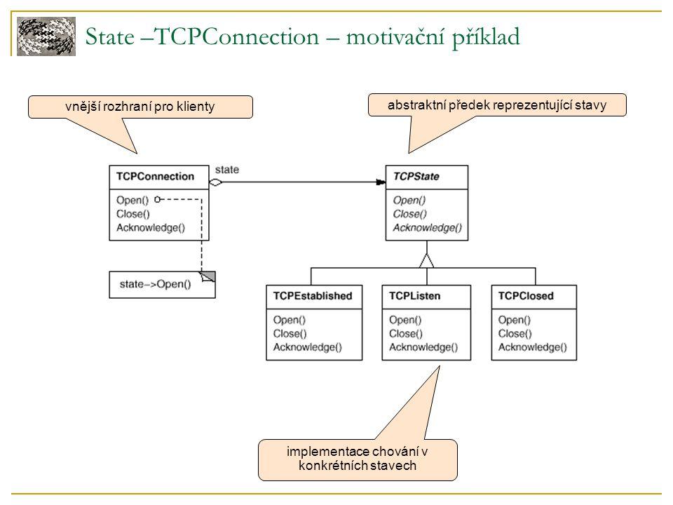 State –TCPConnection – motivační příklad vnější rozhraní pro klienty implementace chování v konkrétních stavech abstraktní předek reprezentující stavy