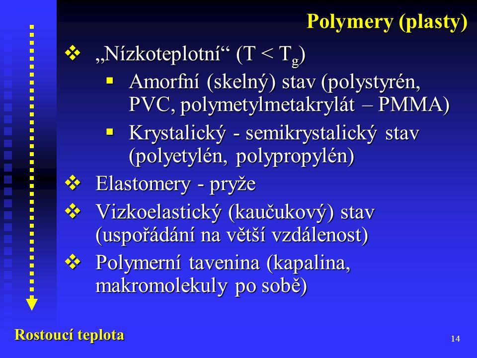"""14  """"Nízkoteplotní (T < T g )  Amorfní (skelný) stav (polystyrén, PVC, polymetylmetakrylát – PMMA)  Krystalický - semikrystalický stav (polyetylén, polypropylén)  Elastomery - pryže  Vizkoelastický (kaučukový) stav (uspořádání na větší vzdálenost)  Polymerní tavenina (kapalina, makromolekuly po sobě) Polymery (plasty) Rostoucí teplota"""