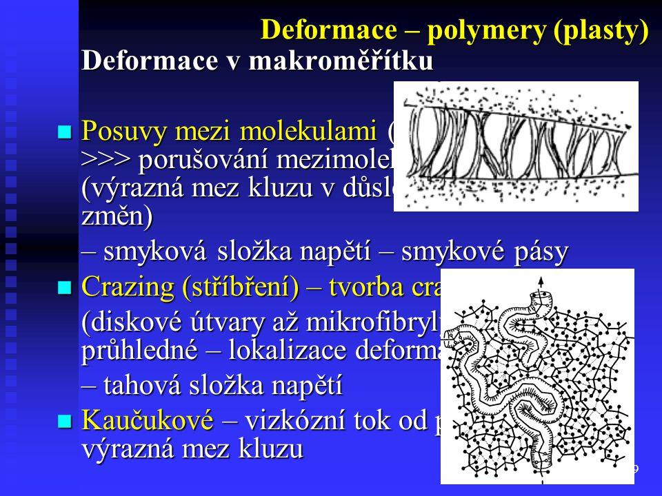 19 Deformace v makroměřítku (mez kluzu) Posuvy mezi molekulami (zesítněné struktury) >>> porušování mezimolekulárních vazeb (výrazná mez kluzu v důsle