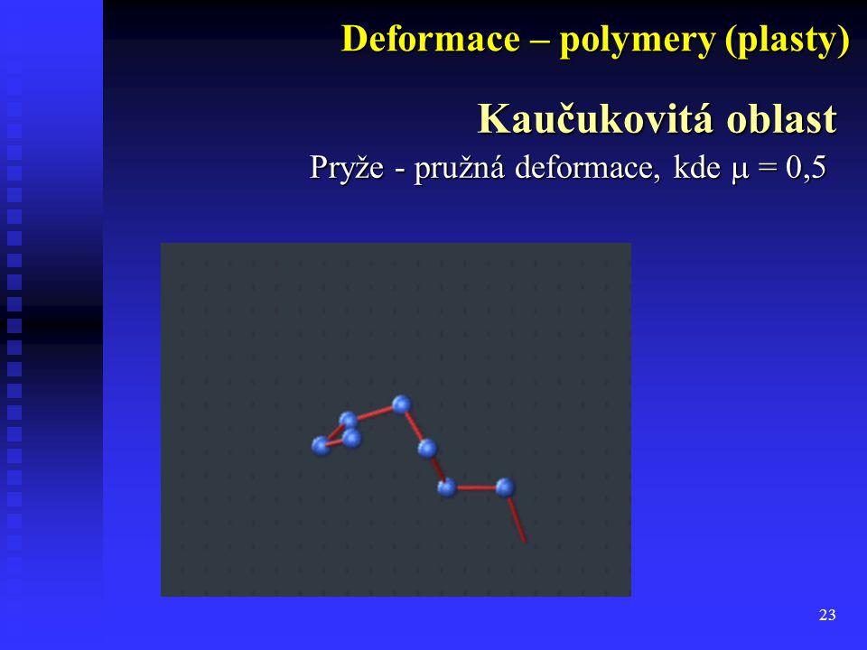 23 Kaučukovitá oblast Pryže - pružná deformace, kde  = 0,5 Deformace – polymery (plasty)