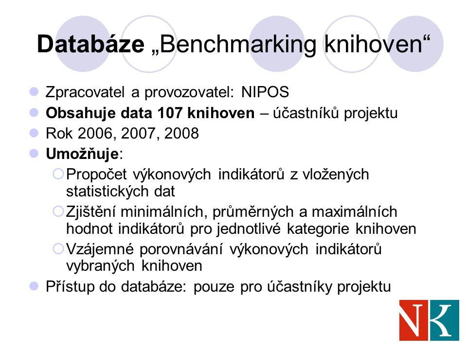 """Databáze """"Benchmarking knihoven Zpracovatel a provozovatel: NIPOS Obsahuje data 107 knihoven – účastníků projektu Rok 2006, 2007, 2008 Umožňuje:  Propočet výkonových indikátorů z vložených statistických dat  Zjištění minimálních, průměrných a maximálních hodnot indikátorů pro jednotlivé kategorie knihoven  Vzájemné porovnávání výkonových indikátorů vybraných knihoven Přístup do databáze: pouze pro účastníky projektu"""