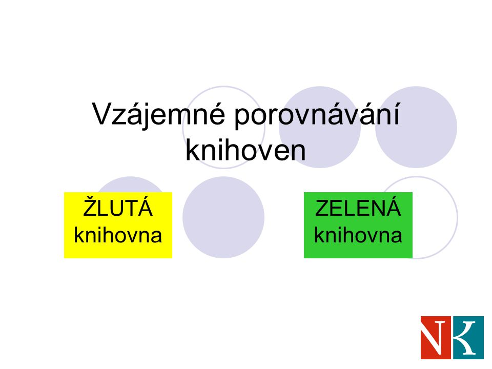 Vzájemné porovnávání knihoven ŽLUTÁ knihovna ZELENÁ knihovna
