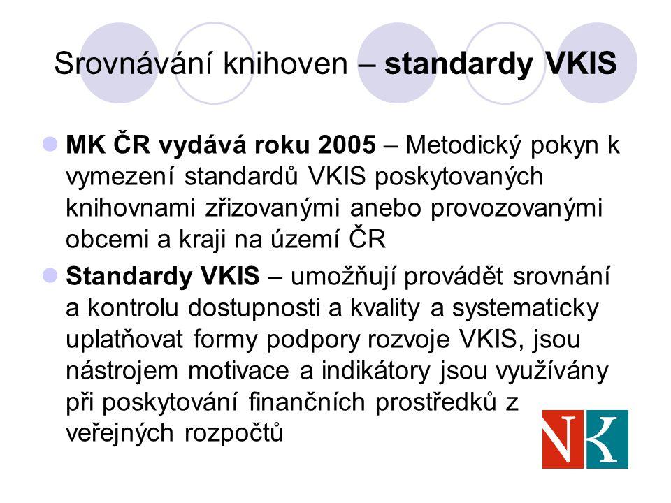 Srovnávání knihoven – standardy VKIS MK ČR vydává roku 2005 – Metodický pokyn k vymezení standardů VKIS poskytovaných knihovnami zřizovanými anebo provozovanými obcemi a kraji na území ČR Standardy VKIS – umožňují provádět srovnání a kontrolu dostupnosti a kvality a systematicky uplatňovat formy podpory rozvoje VKIS, jsou nástrojem motivace a indikátory jsou využívány při poskytování finančních prostředků z veřejných rozpočtů