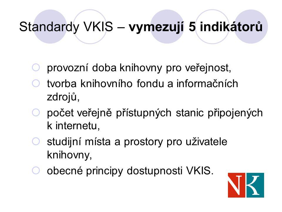 Standardy VKIS – vymezují 5 indikátorů  provozní doba knihovny pro veřejnost,  tvorba knihovního fondu a informačních zdrojů,  počet veřejně přístupných stanic připojených k internetu,  studijní místa a prostory pro uživatele knihovny,  obecné principy dostupnosti VKIS.