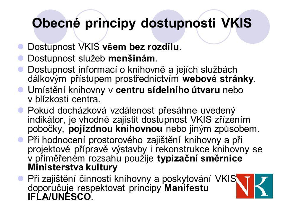 Obecné principy dostupnosti VKIS Dostupnost VKIS všem bez rozdílu.