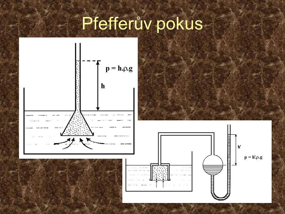 Pfefferův pokus