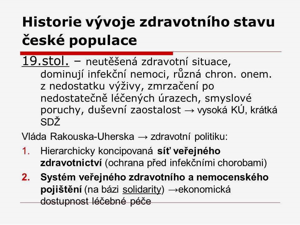 Historie vývoje zdravotního stavu české populace 19.stol. – neutěšená zdravotní situace, dominují infekční nemoci, různá chron. onem. z nedostatku výž
