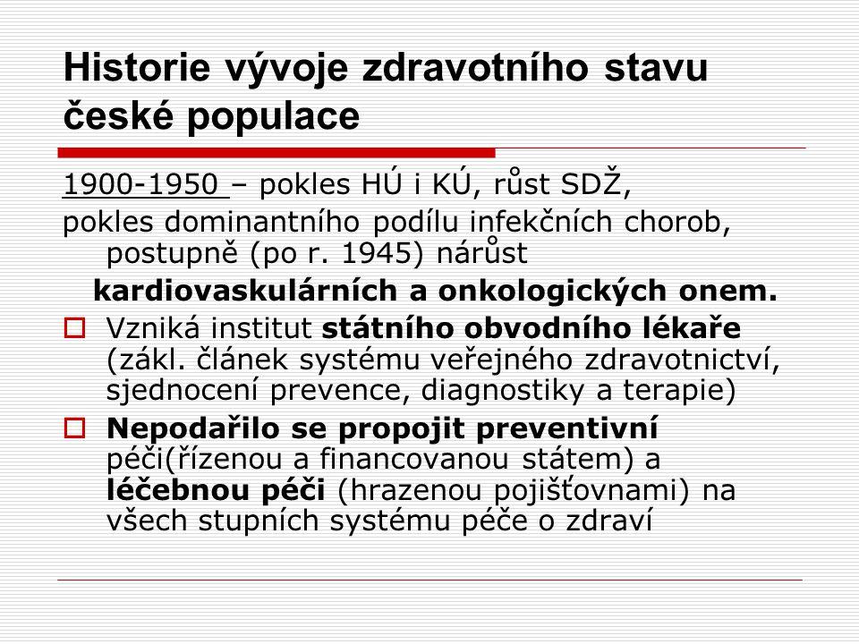 Historie vývoje zdravotního stavu české populace 1900-1950 – pokles HÚ i KÚ, růst SDŽ, pokles dominantního podílu infekčních chorob, postupně (po r. 1