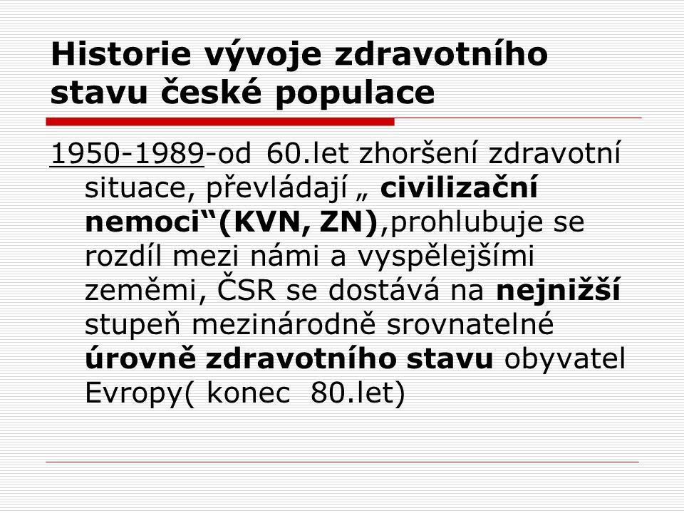 """Historie vývoje zdravotního stavu české populace 1950-1989-od 60.let zhoršení zdravotní situace, převládají """" civilizační nemoci""""(KVN, ZN),prohlubuje"""