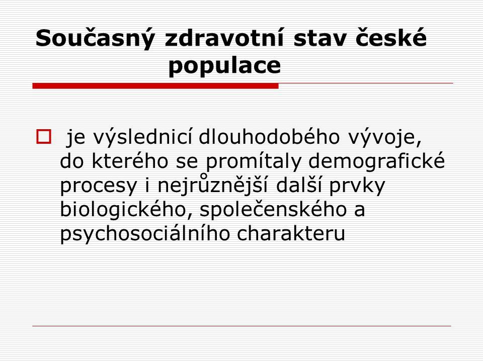 Současný zdravotní stav české populace  je výslednicí dlouhodobého vývoje, do kterého se promítaly demografické procesy i nejrůznější další prvky bio