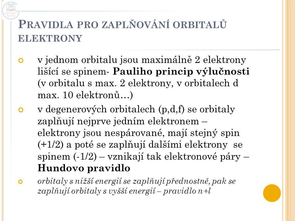 P RAVIDLA PRO ZAPLŇOVÁNÍ ORBITALŮ ELEKTRONY v jednom orbitalu jsou maximálně 2 elektrony lišící se spinem- Pauliho princip výlučnosti (v orbitalu s ma