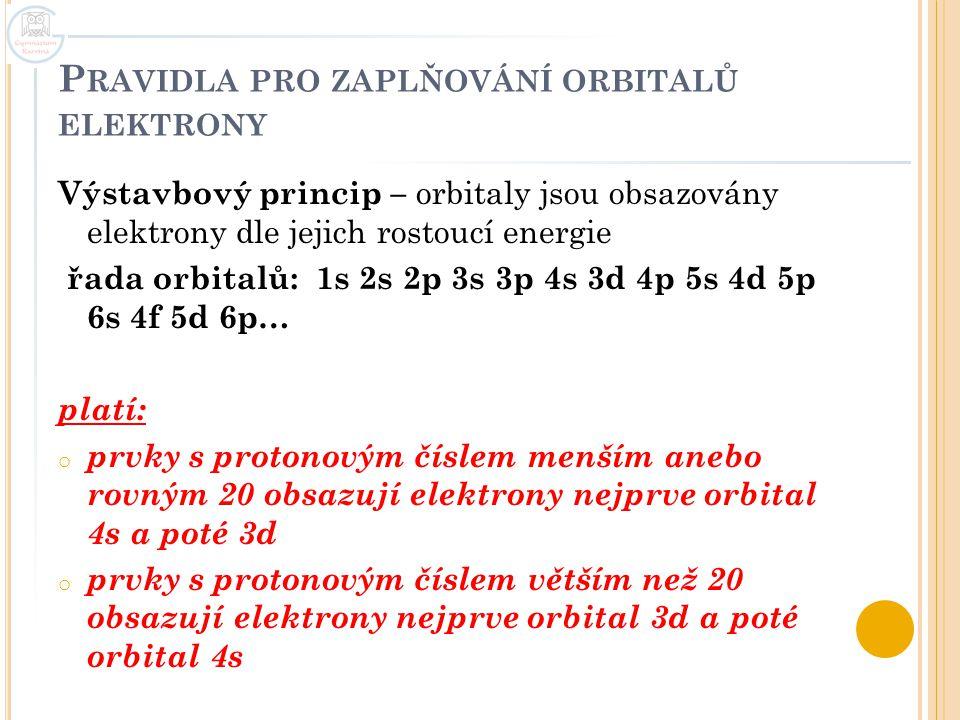 P RAVIDLA PRO ZAPLŇOVÁNÍ ORBITALŮ ELEKTRONY Výstavbový princip – orbitaly jsou obsazovány elektrony dle jejich rostoucí energie řada orbitalů: 1s 2s 2