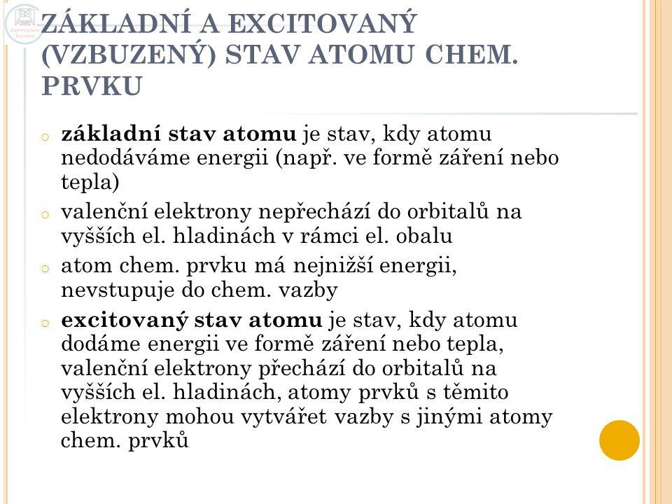 ZÁKLADNÍ A EXCITOVANÝ (VZBUZENÝ) STAV ATOMU CHEM. PRVKU o základní stav atomu je stav, kdy atomu nedodáváme energii (např. ve formě záření nebo tepla)