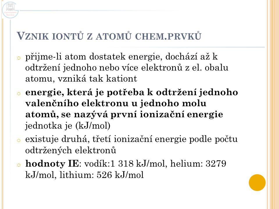 V ZNIK IONTŮ Z ATOMŮ CHEM. PRVKŮ o přijme-li atom dostatek energie, dochází až k odtržení jednoho nebo více elektronů z el. obalu atomu, vzniká tak ka